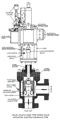 electric wiring diagram for solenoid valves with Hydraulic Needle Valve Diagram on Dc 70bs Hydraulic Power Unit moreover Current Type Relay likewise Toilet Parts as well Solenoid valve 4v200 likewise Fire Sprinkler Valves.